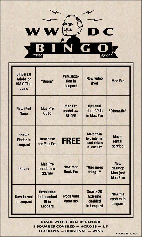 Hypercritical WWDC Keynote Bingo